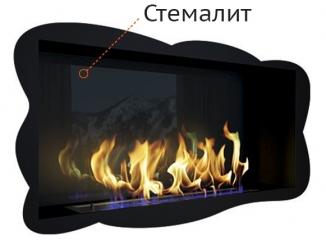 Стемалит для биокамина Constant 1200 (Zefire)